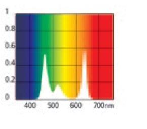 AS T5 LED TROPICAL PRO 12W 742 MM (JUWEL)