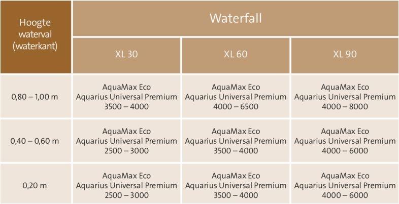 OASE WATERFALL XL 90